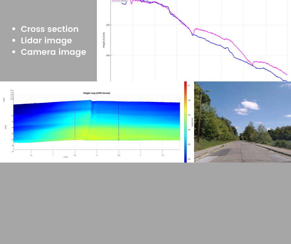 Concrete Plates roads_dataset