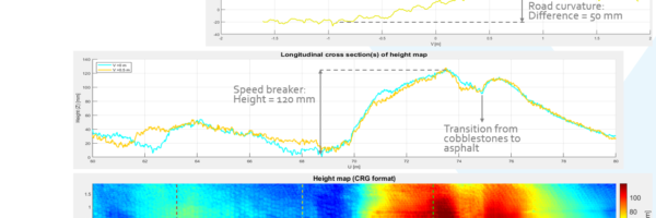 XenomatiX_3d road scanning_cross sections